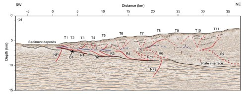 Seismic reflection profile across part of the Sumatra plate boundary, showing structures produced by past seismicity. (credit: Kuncoro et al. 2015, Figure 3b)